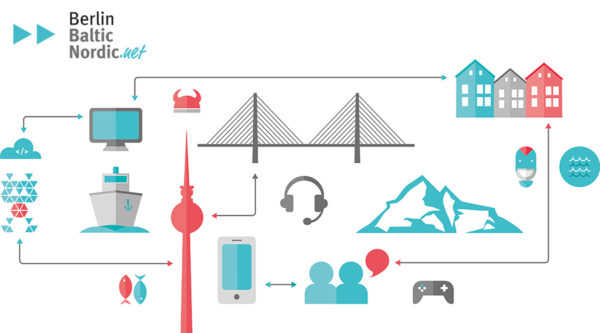 New networking initiative BerlinBalticNordic.net
