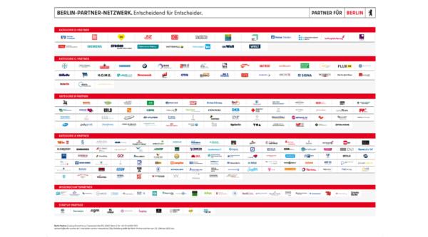 Das Berlin-Partner-Netzwerk – starke Partner für ein starkes Berlin